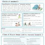 自転車条例英語版1